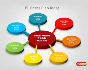 Sample Business Plan - BusinessTown